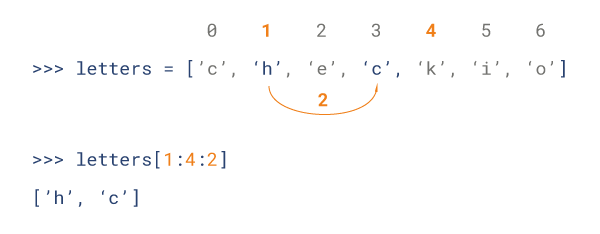 Python3 基本数据类型-WordPress极简博客