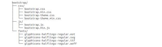 已编译的 Bootstrap 文件结构