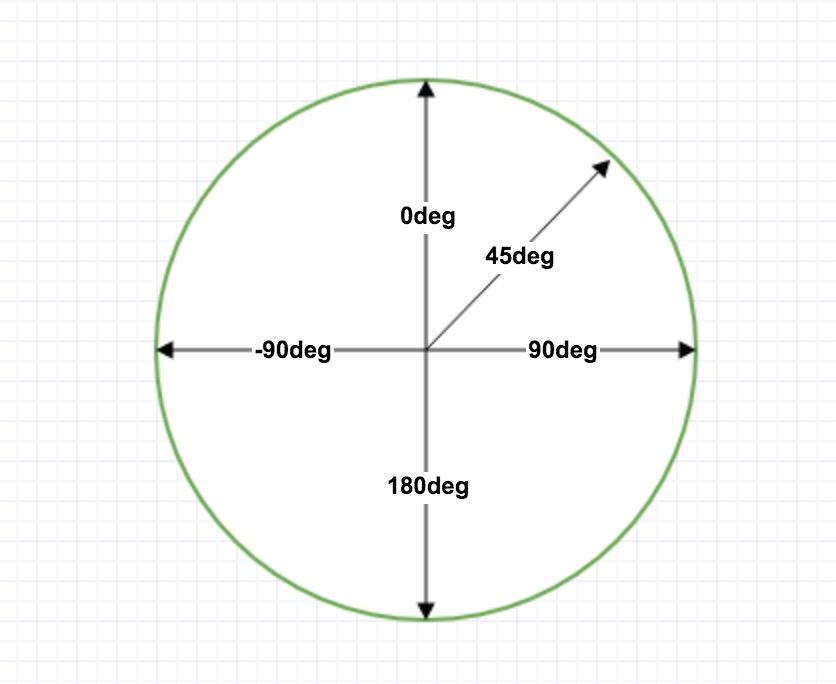 css3技术中常用属性使用详解与实例分析