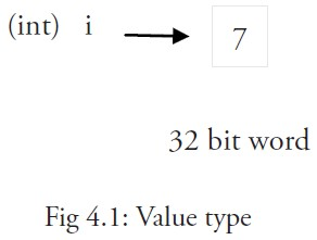 4.4.2_fig4.1