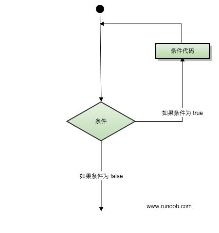 彩世界开奖app官网 2