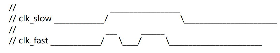 0.2 Verilog 编码风格